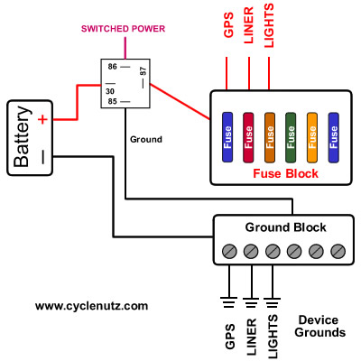 FuseGroundSeperate_relay fuse block and relay installation fused wiring schematic at eliteediting.co