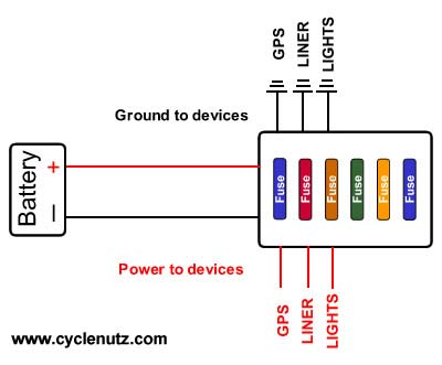fuseblock_web fuse block installation centech ap-2 wiring diagram at bayanpartner.co